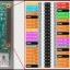 Raspberry Pi Online คาบที่ 2 เรื่อง พื้นฐานสำหรับการใช้งานเบื้องต้น Raspberry Pi ตอน 3/8
