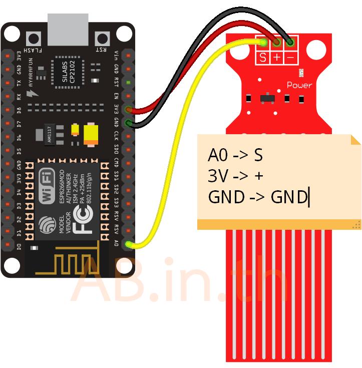 Mini Project Arduino Nodemcu แจ้งเตือน น้ำท่วม น้ำล้น ผ่าน